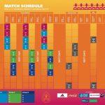 FIFA U 17 Women S World Cup India 2021 Updated Match