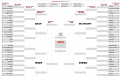 March Madness 2017 Complete Printable Bracket Streaking