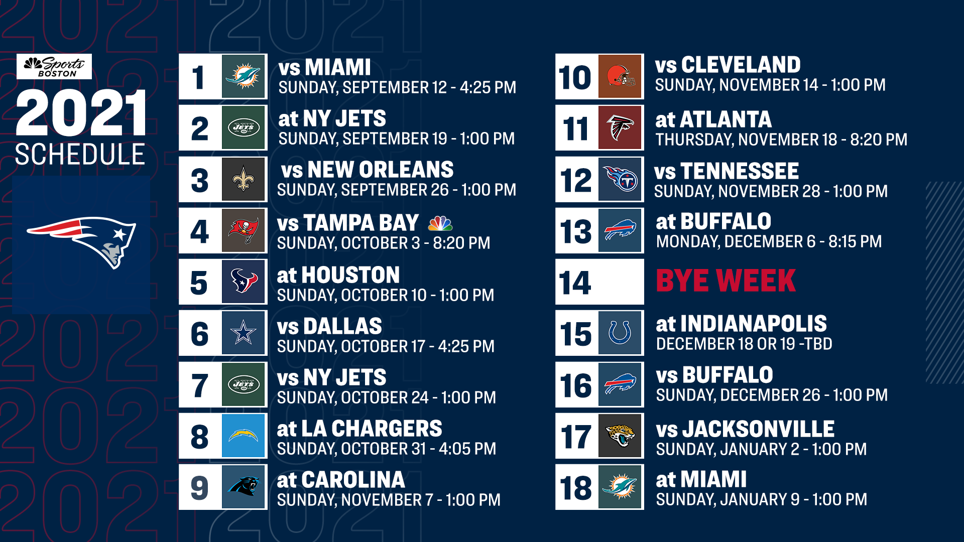 Patriots 2021 Schedule Game Predictions For All 17