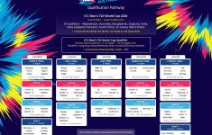 Fifa World Cup 2021 Printable Schedule