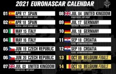 All Road Course 2021 NASCAR Whelen Euro Series Schedule