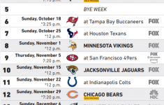 Green Bay Packers Schedule 2021 22 Packers Playoff